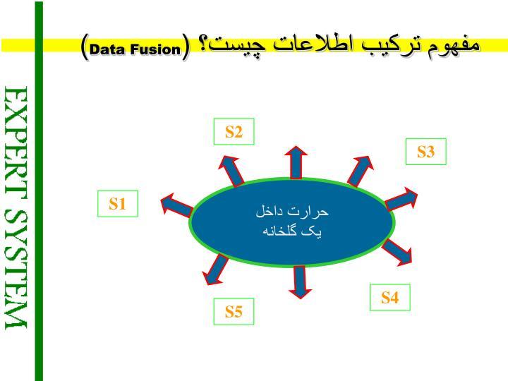 مفهوم ترکیب اطلاعات چیست؟ (