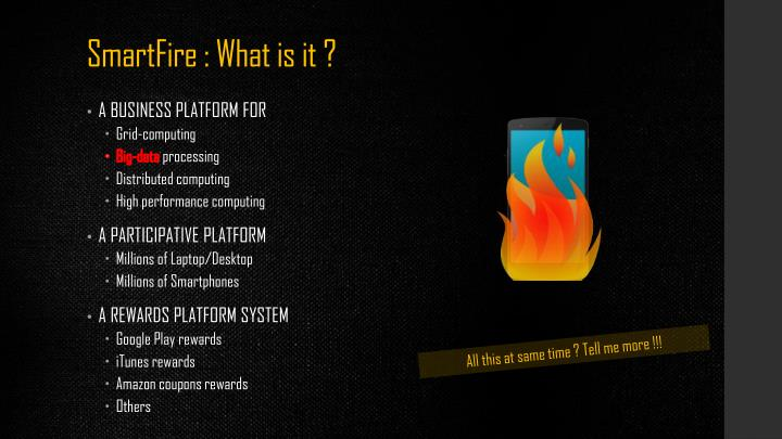 Smartfire what is it