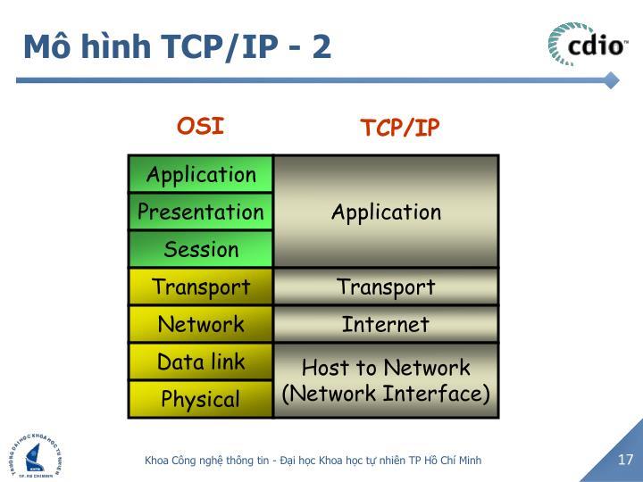 Mô hình TCP/IP - 2