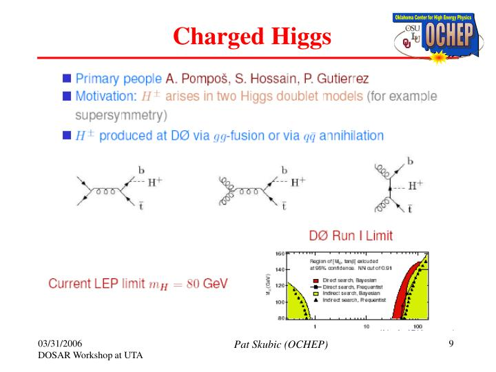 Charged Higgs