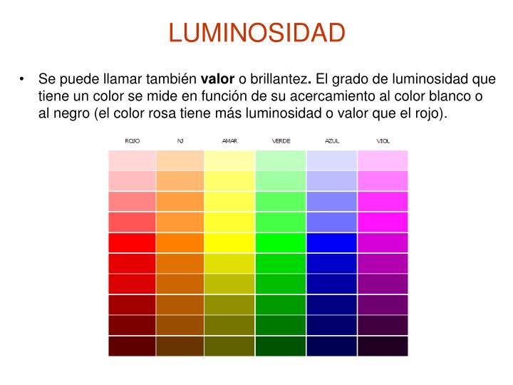LUMINOSIDAD