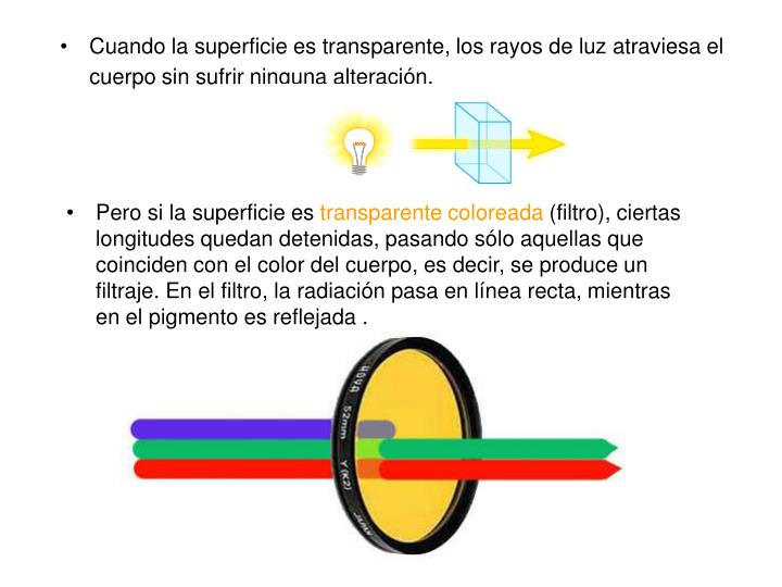 Cuando la superficie es transparente, los rayos de luz atraviesa el cuerpo sin sufrir ninguna alteración.