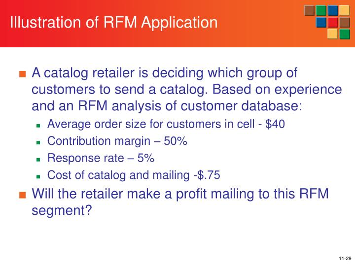 Illustration of RFM Application
