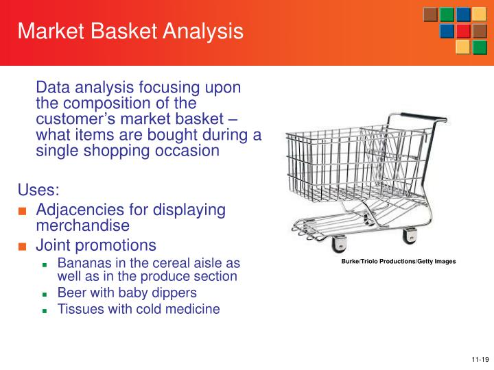 Data analysis focusing upon the composition of the customer's market basket – what items are bought during a single shopping occasion