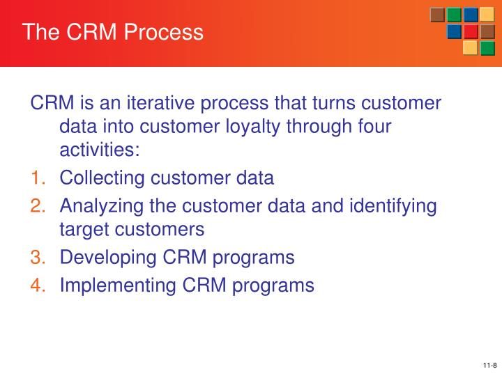 The CRM Process
