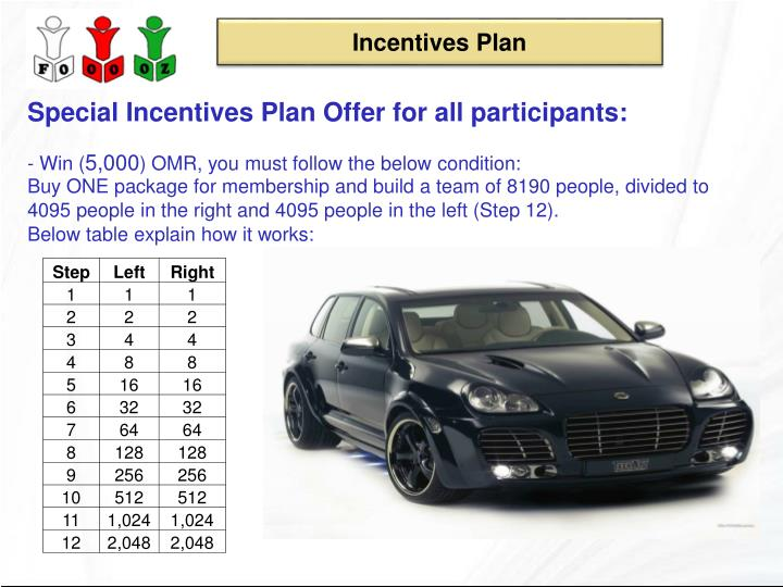Incentives Plan