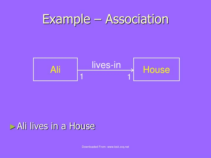 Example – Association