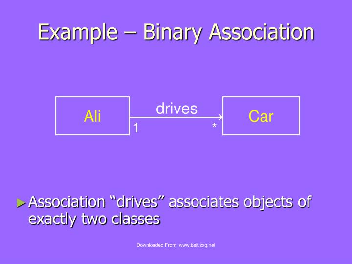 Example – Binary Association