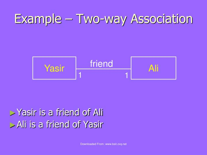 Example – Two-way Association