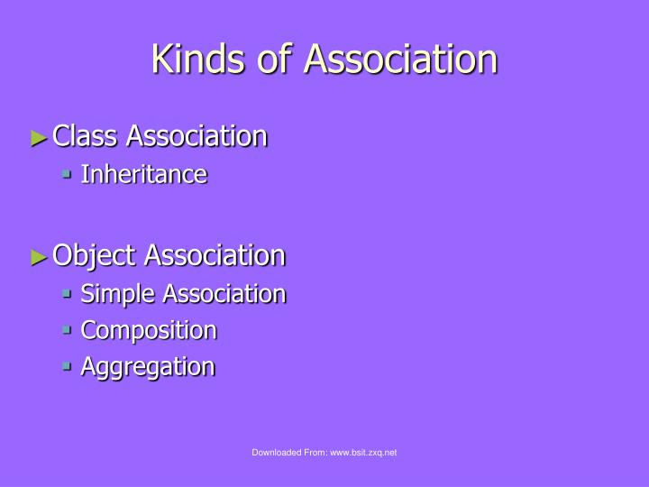 Kinds of Association