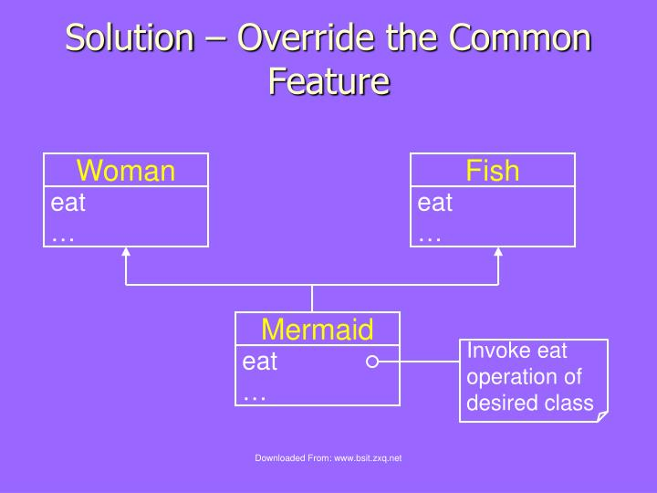 Solution – Override the Common Feature
