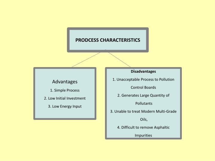 PRODCESS CHARACTERISTICS