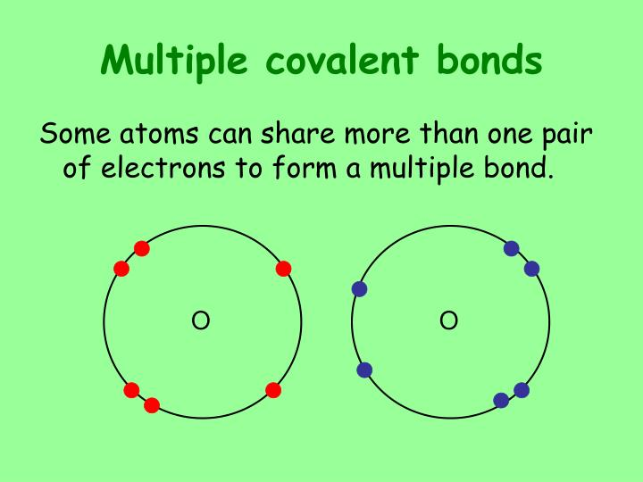 Ppt - Covalent Bonding Powerpoint Presentation
