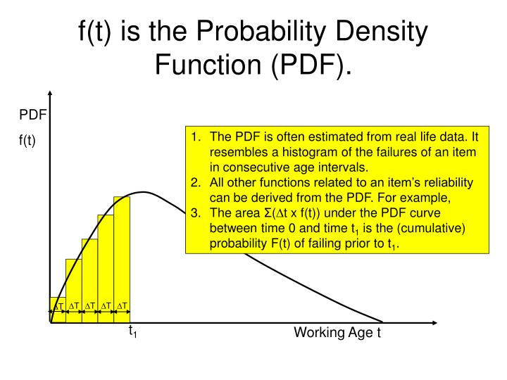 f(t) is the Probability Density Function (PDF).