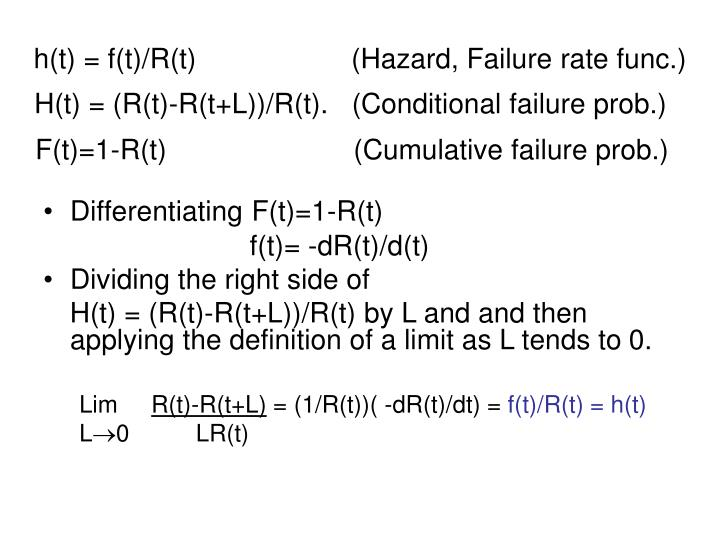 h(t) = f(t)/R(t)                    (Hazard, Failure rate func.)