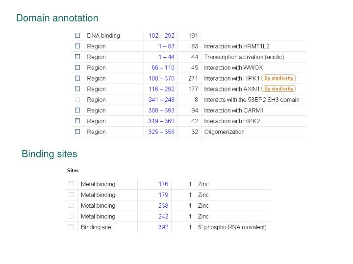 Domain annotation