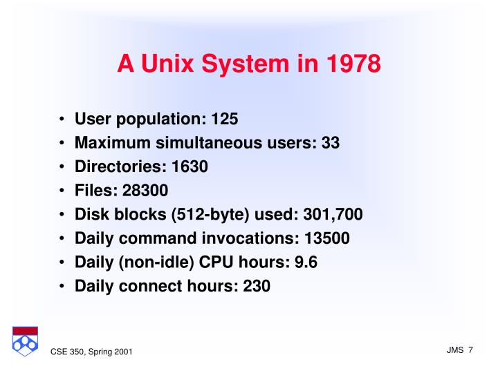A Unix System in 1978