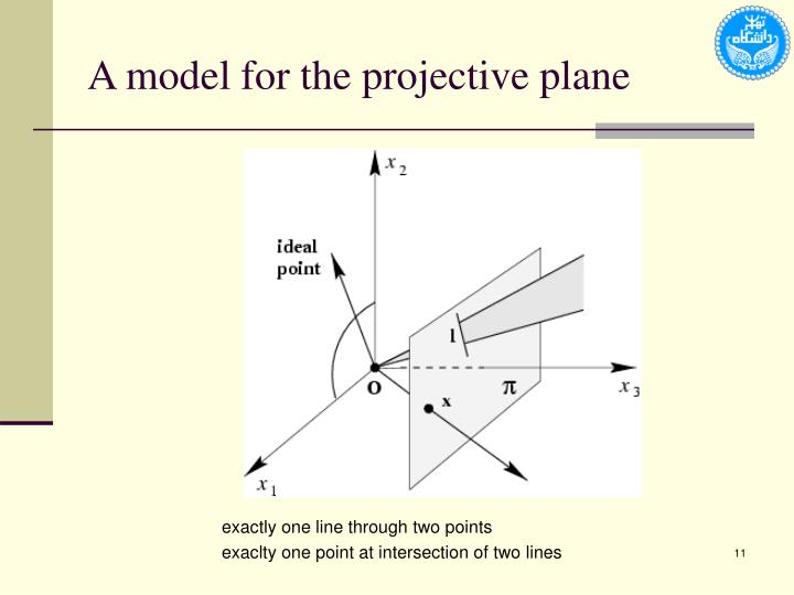 A model for the projective plane
