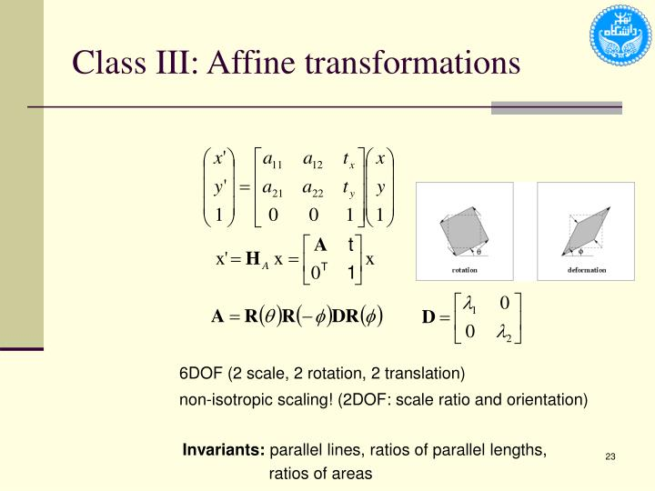 Class III: Affine transformations