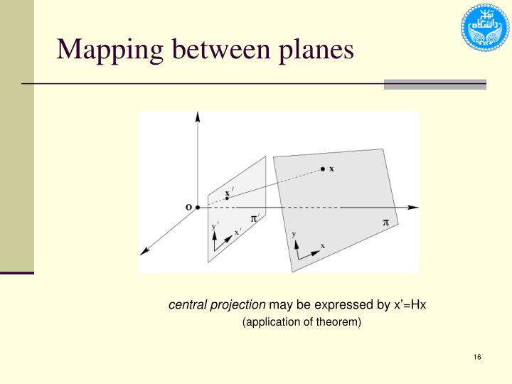 Mapping between planes