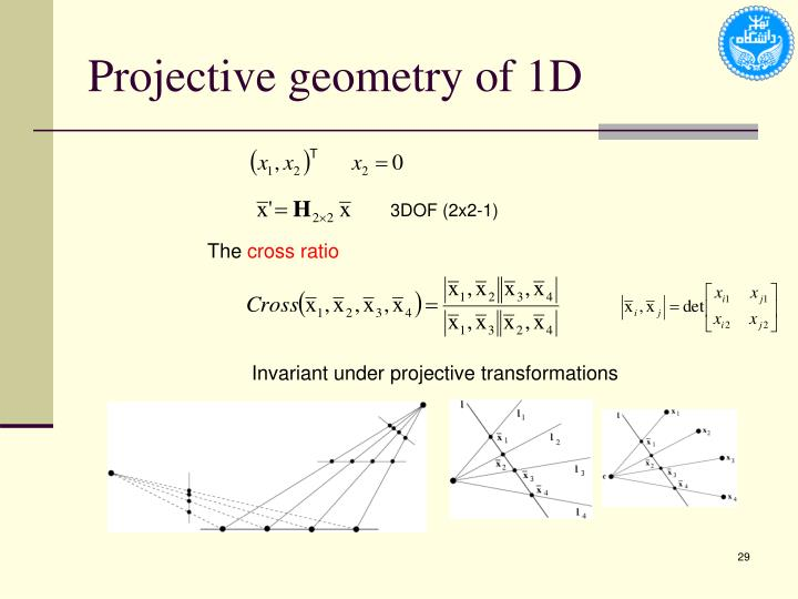 Projective geometry of 1D