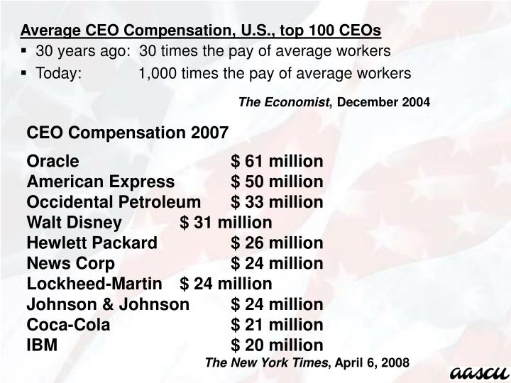 Average CEO Compensation, U.S., top 100 CEOs
