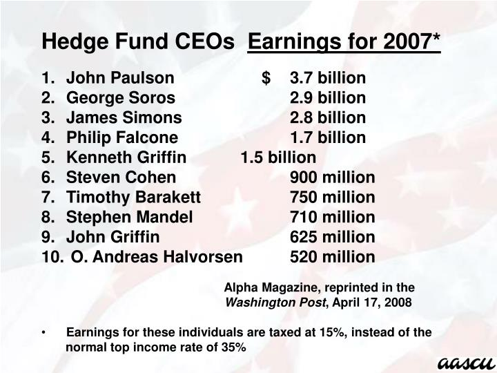 Hedge Fund CEOs