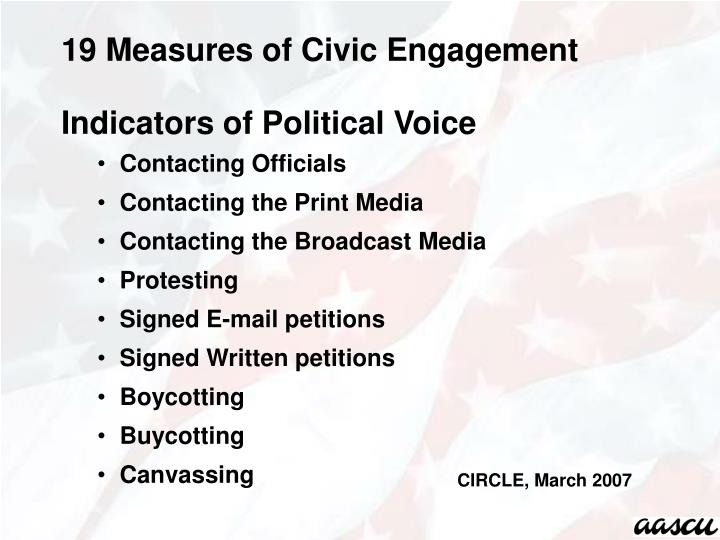 19 Measures of Civic Engagement