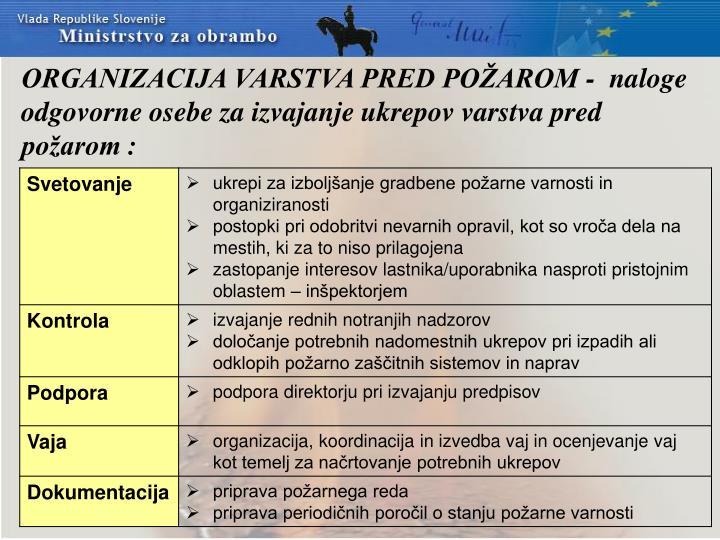 ORGANIZACIJA VARSTVA PRED POŽAROM -  naloge odgovorne osebe za izvajanje ukrepov varstva pred požarom