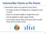 column bar charts vs pie charts