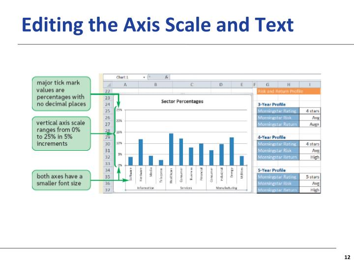 Editing the Axis Scale and Text
