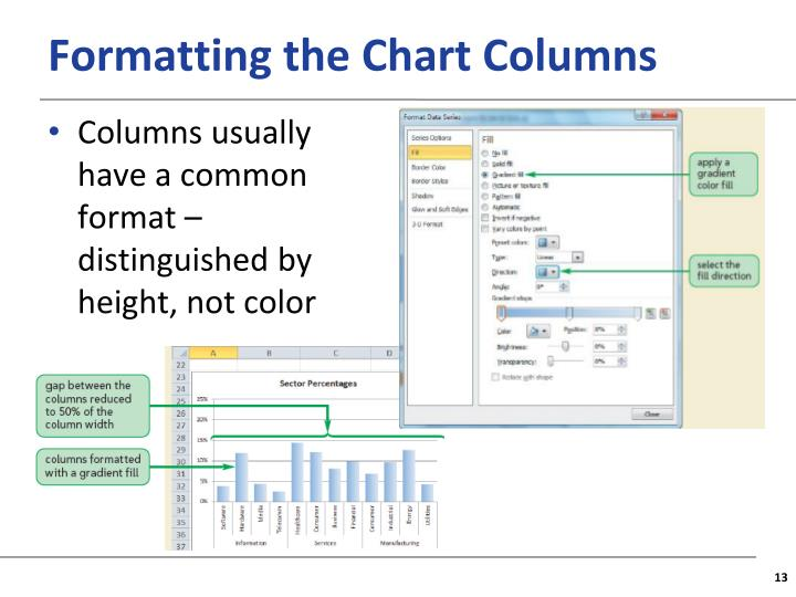 Formatting the Chart Columns