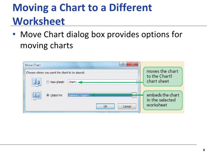 Moving a Chart to a Different Worksheet