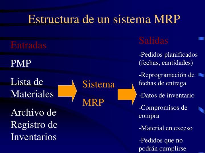 Estructura de un sistema MRP