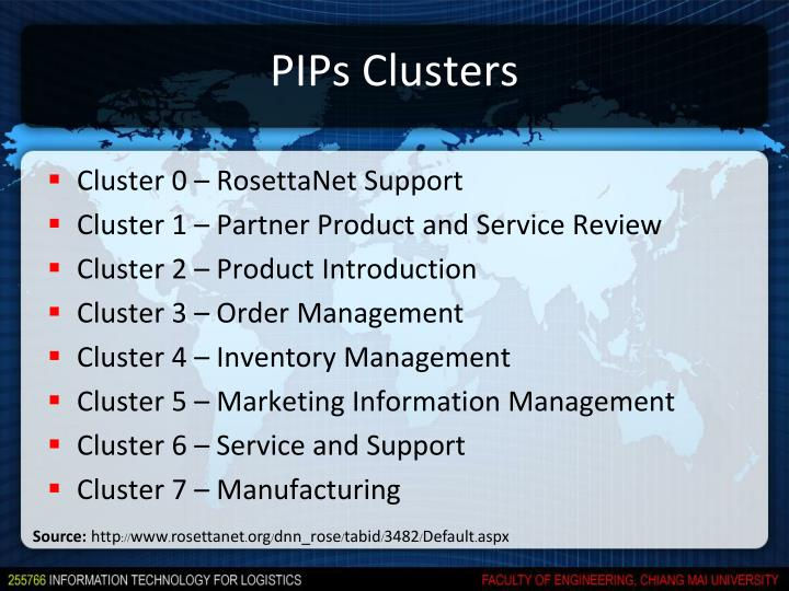 PIPs Clusters