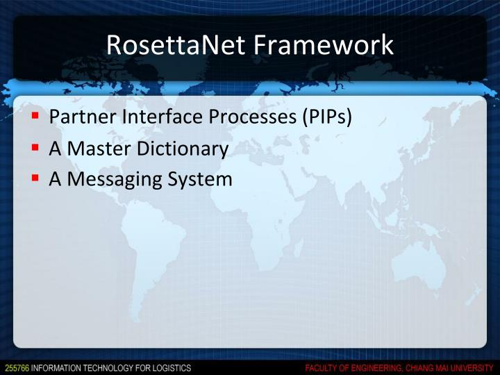 RosettaNet Framework