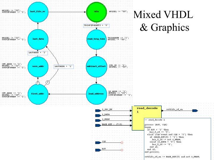 Mixed VHDL