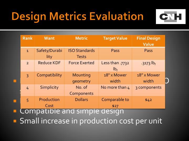 Design Metrics Evaluation