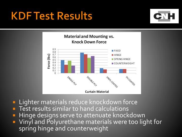 KDF Test Results