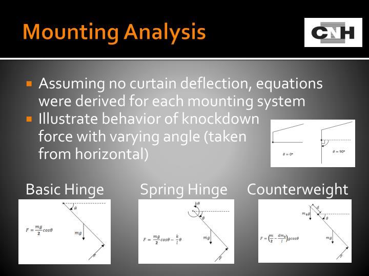 Mounting Analysis