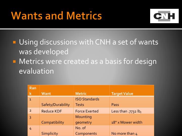 Wants and Metrics