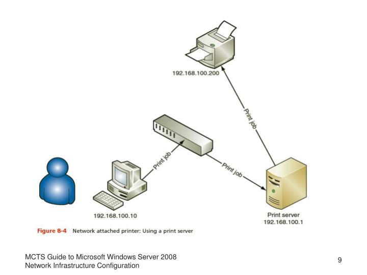 MCTS Guide to Microsoft Windows Server 2008                                       Network Infrastructure Configuration