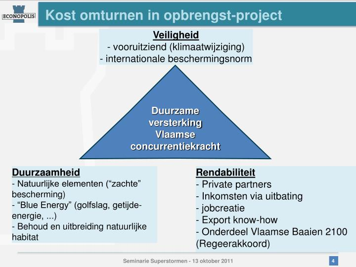 Kost omturnen in opbrengst-project