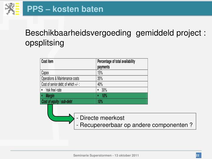 PPS – kosten baten