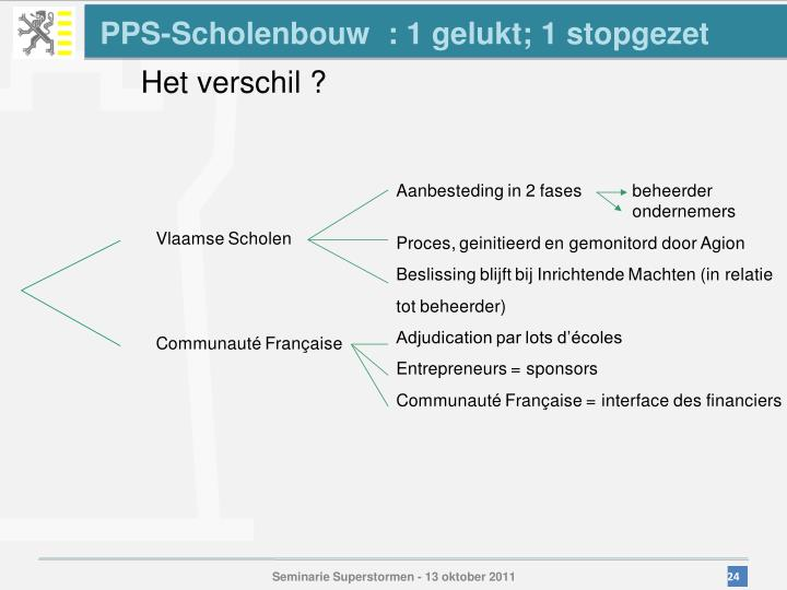 PPS-Scholenbouw  : 1 gelukt; 1 stopgezet