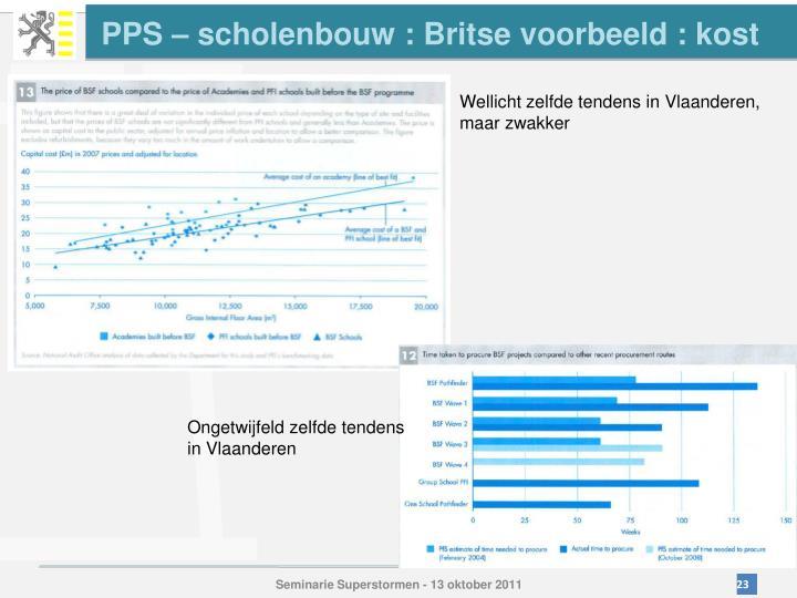 PPS – scholenbouw : Britse voorbeeld : kost