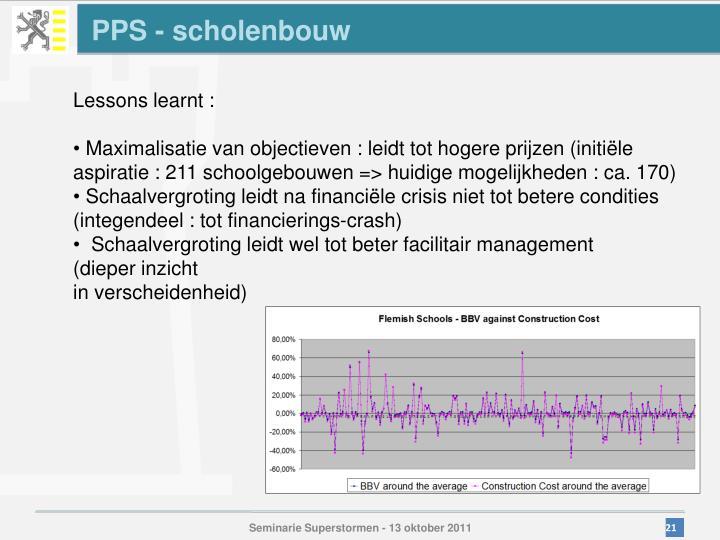 PPS - scholenbouw