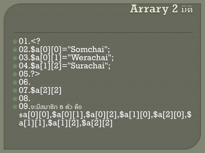 Arrary