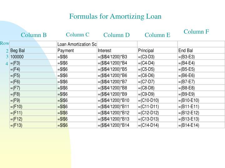 Formulas for Amortizing Loan