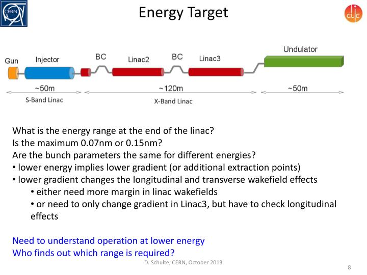 Energy Target